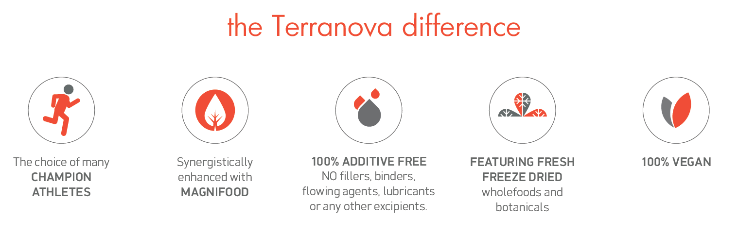 Terranova difference - why Terranova is different